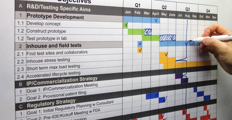 Projektplanung (Foto: iStock)