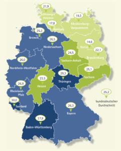 Das Saarland, Thüringen und Baden-Württemberg sind die Bundesländer, die am stärksten vom Jobabbau durch die Digitalisierung bedroht sind. (Quelle: IAB)