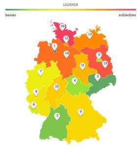 Bayern belegt zwar bei der Schulbildung gute Wertungen fällt aber beim Vergleich der Hochschulbildung ins Mittelfeld. Hier führen Bremen, Sachsen und Baden-Württemberg sind in dieser Kategorie führend. (Bild: INSM)