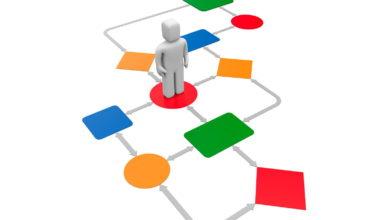 Die Digitalisierung von Prozessen wird erschwinglicher