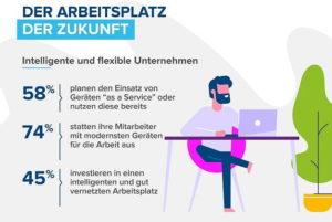 Die Vorreiter in Sachen Digital Workplace machen ihre Mitarbeiter flexibel. (Quelle: IDC/Dell/VMware)