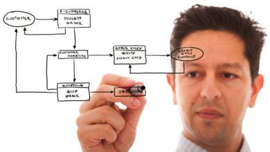 Photo of Low Code-Plattformen legen Business-Software in die Hände der Anwender