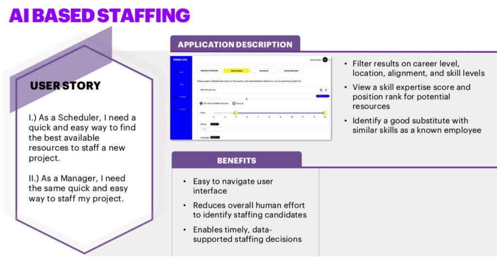 Bei der KI-gestützten Personaleinsatzplanung wird das Wunschprofil des gesuchten Projektmitarbeiters mit den hinterlegten Profilen des verfügbaren Personals abgeglichen. (Quelle: Accenture)