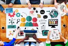 Remote Brainstorming und was Sie darüber wissen sollten